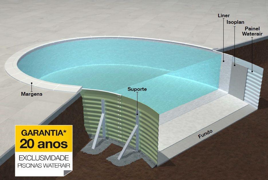 Estrutura em Aço - Piscinas Waterair